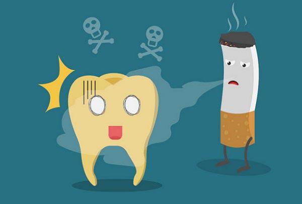 влияние никотина на зубы